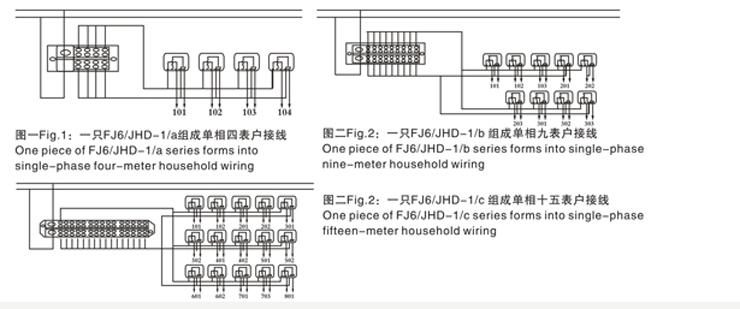 一、产品概述 General 我公司在有关部门的大力协作下,成功的研发了用于安装在计量箱内的JHD-5型计量箱输出接线盒。为解决计量接线不规范的问题以及实施计量配电装置的标准化和规范化管理提供了保证。产品设计符合电能计量规范中专用、封闭的原则,各项技术指标均符合IEC标准要求,深受用电、管电单位的欢迎。 二、结构特点 Structural features 该系列产品由于采用了美国进口的高分子聚碳酸酯(PC)材料注制而成,它具有抗冲击强度高,不易破裂;抗潮湿,绝缘性能好;抗老化、阻燃、耐高温等特性。接线