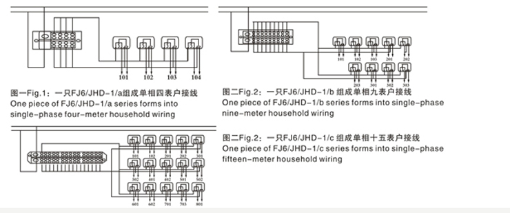 fj6/jhd-5系列计量箱输出接线盒